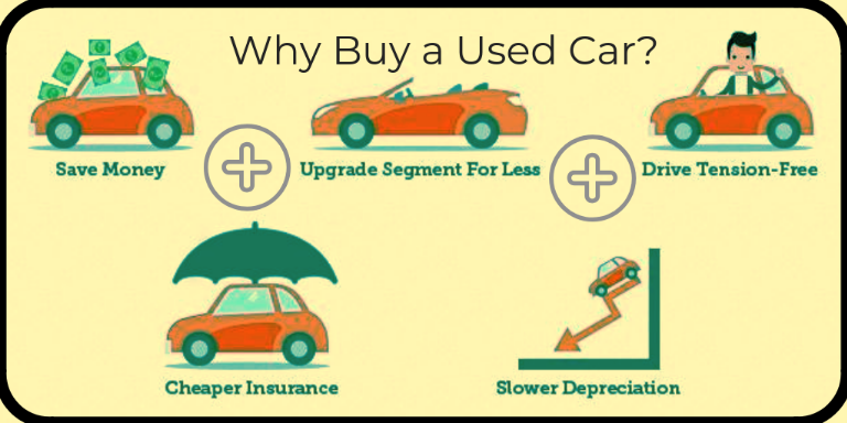 why to buy a used car in kenya